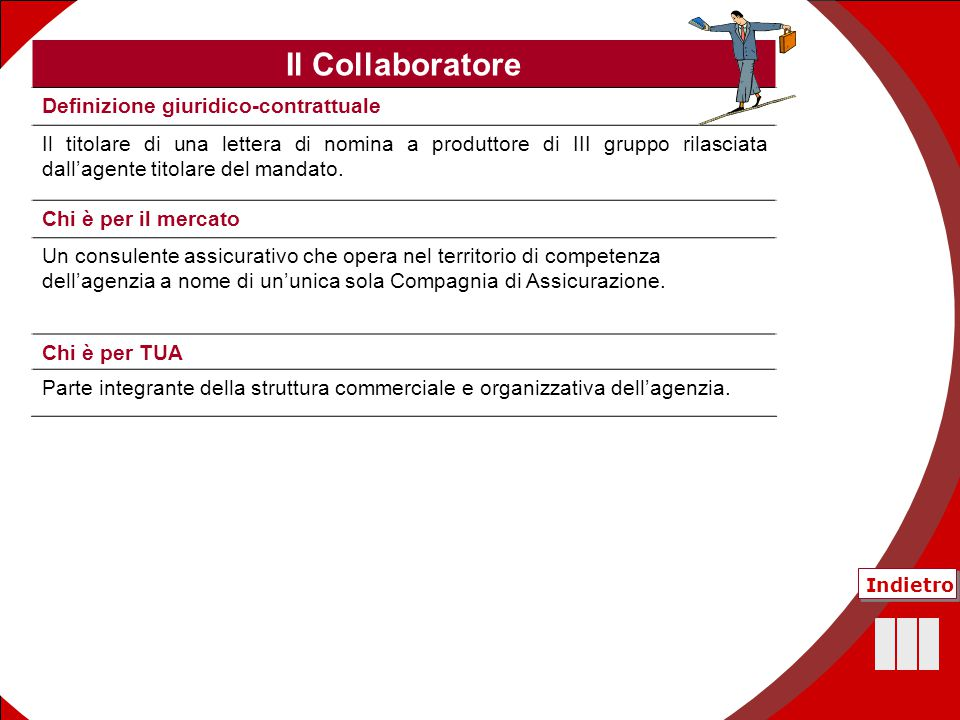 Il Collaboratore Definizione giuridico-contrattuale
