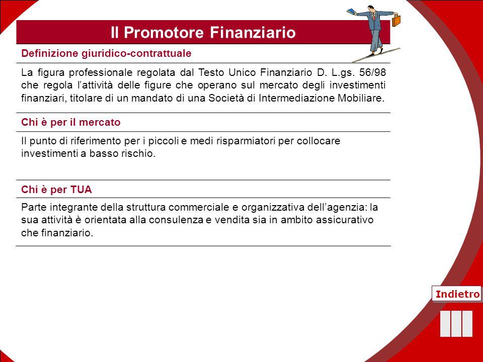 Il Promotore Finanziario