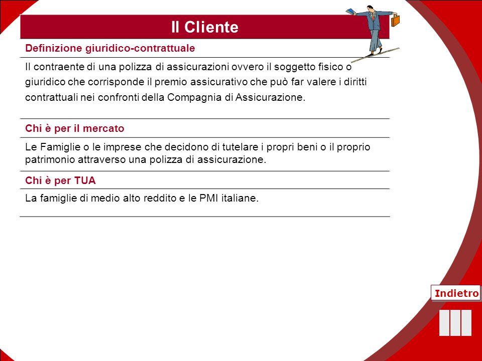 Il Cliente Definizione giuridico-contrattuale