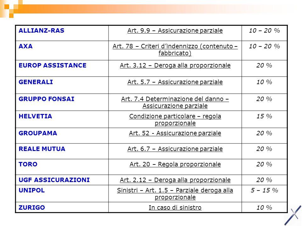 Art. 9.9 – Assicurazione parziale 10 – 20 % AXA