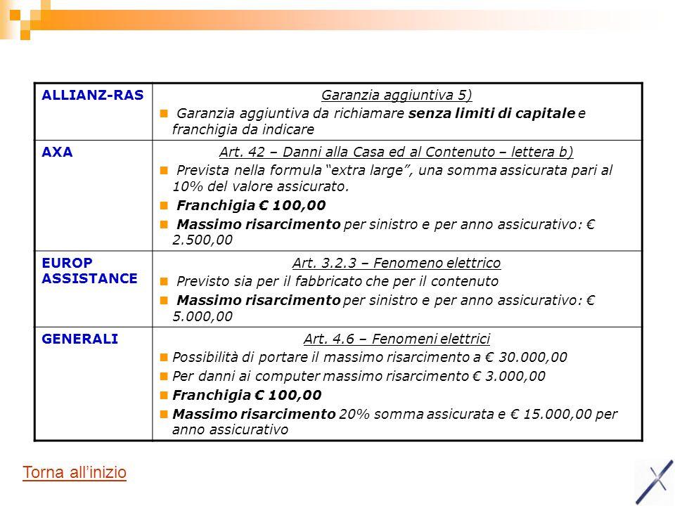 Torna all'inizio ALLIANZ-RAS Garanzia aggiuntiva 5)