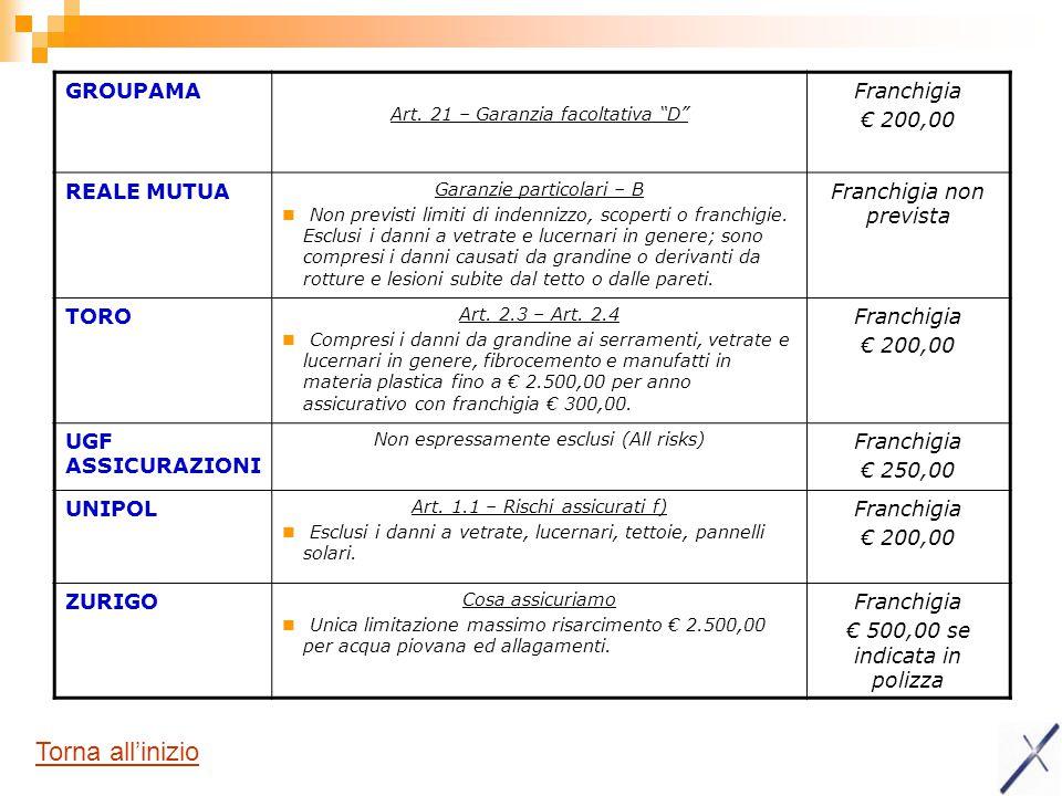 Torna all'inizio GROUPAMA Franchigia € 200,00 REALE MUTUA