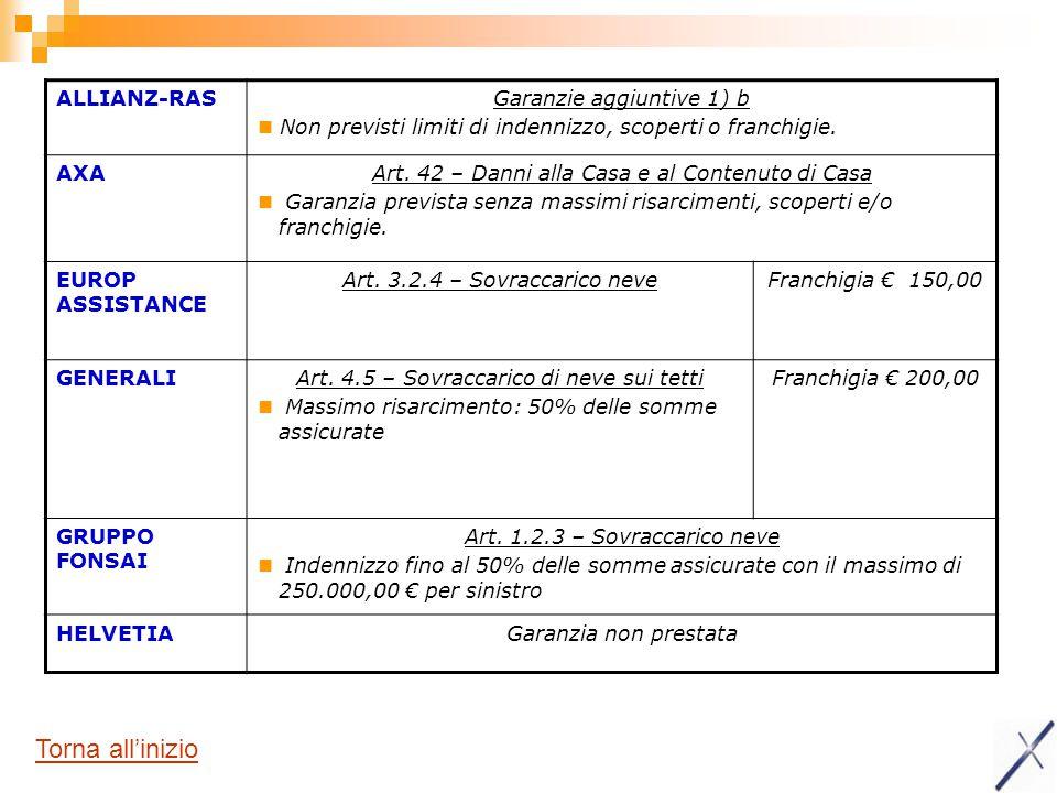 Torna all'inizio ALLIANZ-RAS Garanzie aggiuntive 1) b