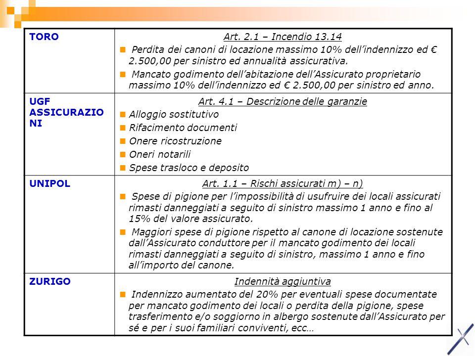 Art. 4.1 – Descrizione delle garanzie Alloggio sostitutivo
