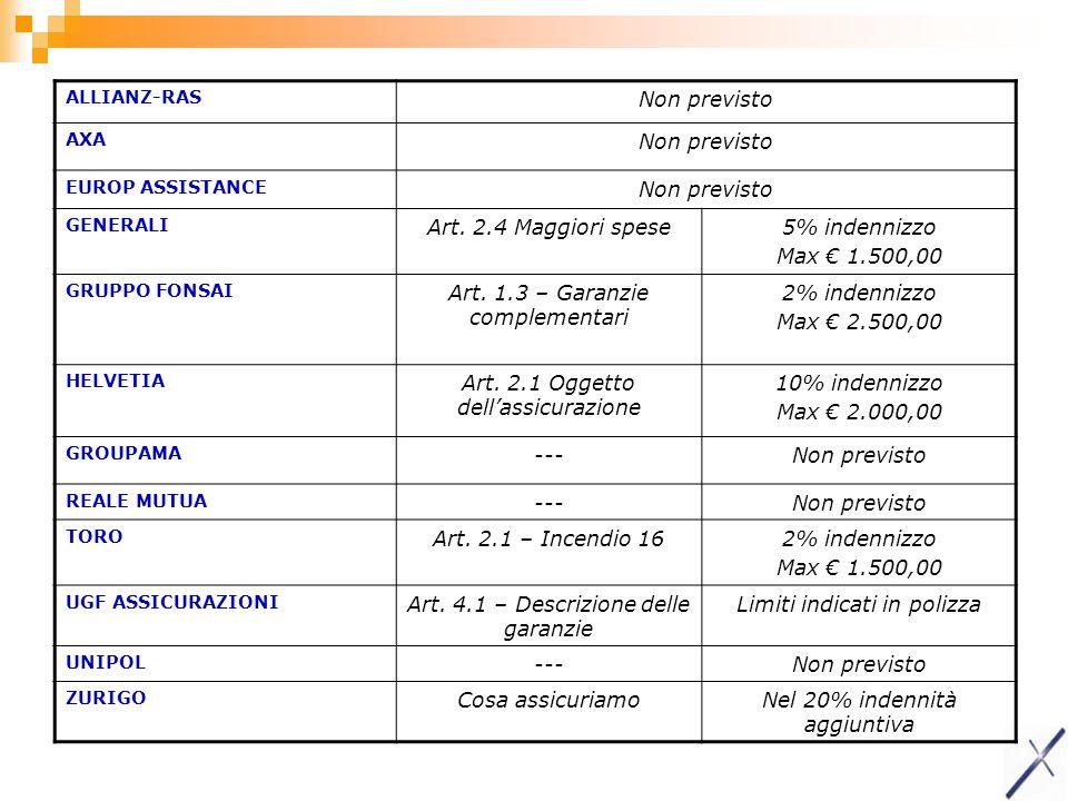 Art. 1.3 – Garanzie complementari 2% indennizzo Max € 2.500,00