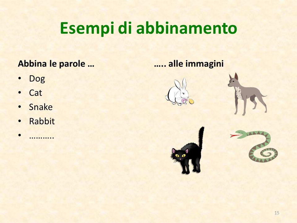 Esempi di abbinamento Abbina le parole … ….. alle immagini Dog Cat
