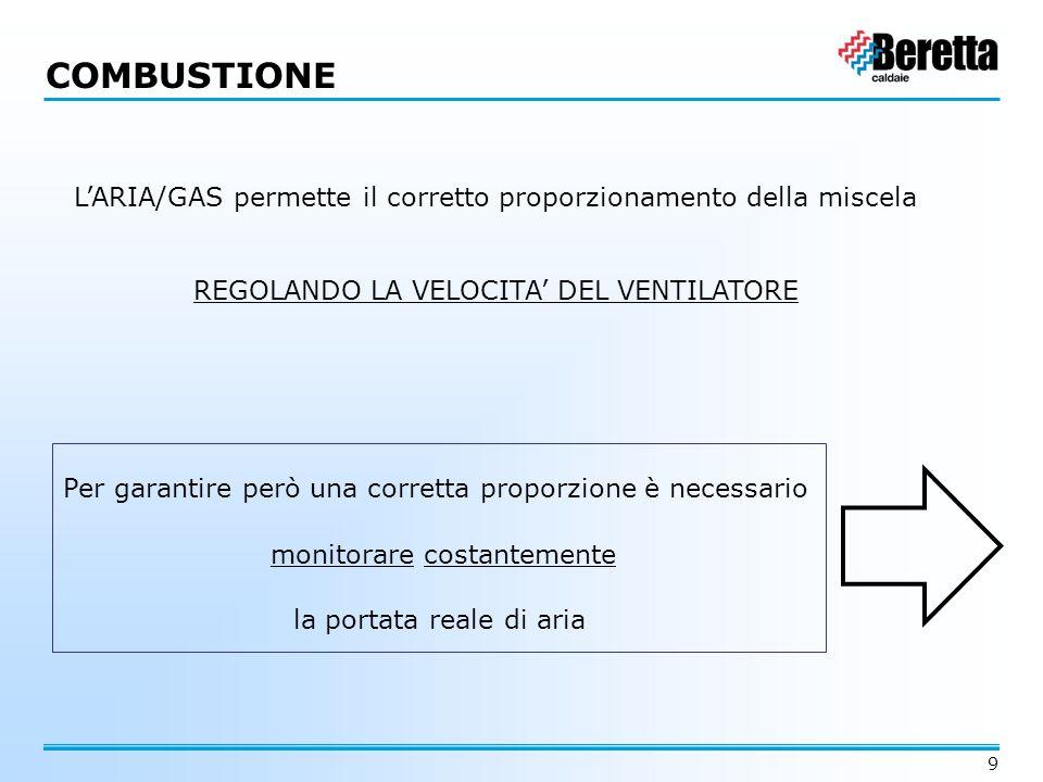 COMBUSTIONE L'ARIA/GAS permette il corretto proporzionamento della miscela REGOLANDO LA VELOCITA' DEL VENTILATORE.