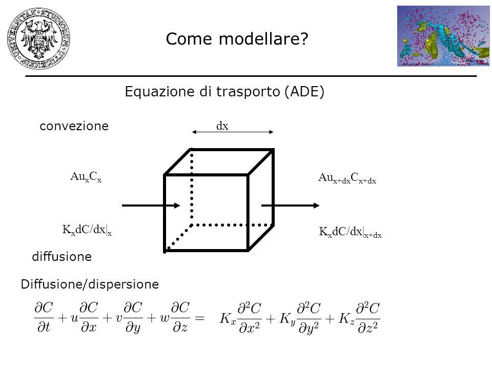 Equazione di trasporto (ADE)
