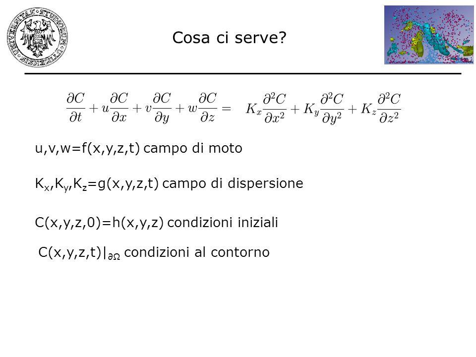Cosa ci serve u,v,w=f(x,y,z,t) campo di moto