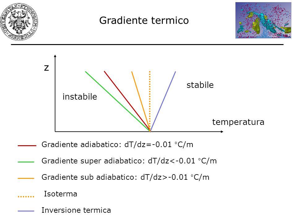 Gradiente termico z stabile instabile temperatura