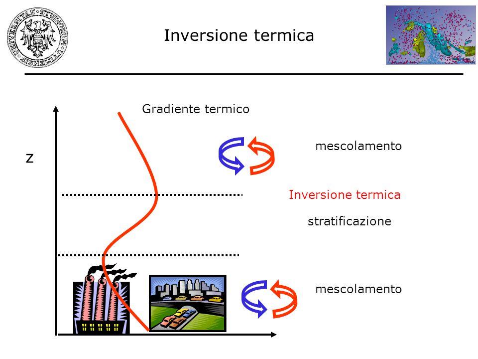 Inversione termica z Gradiente termico mescolamento Inversione termica