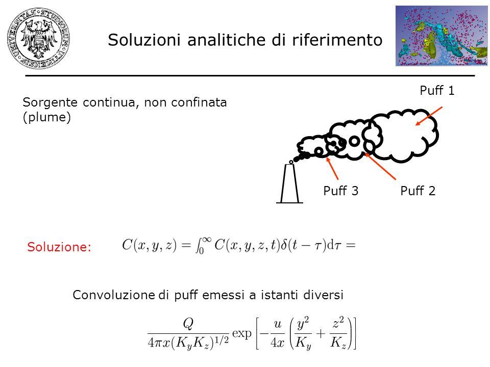 Soluzioni analitiche di riferimento