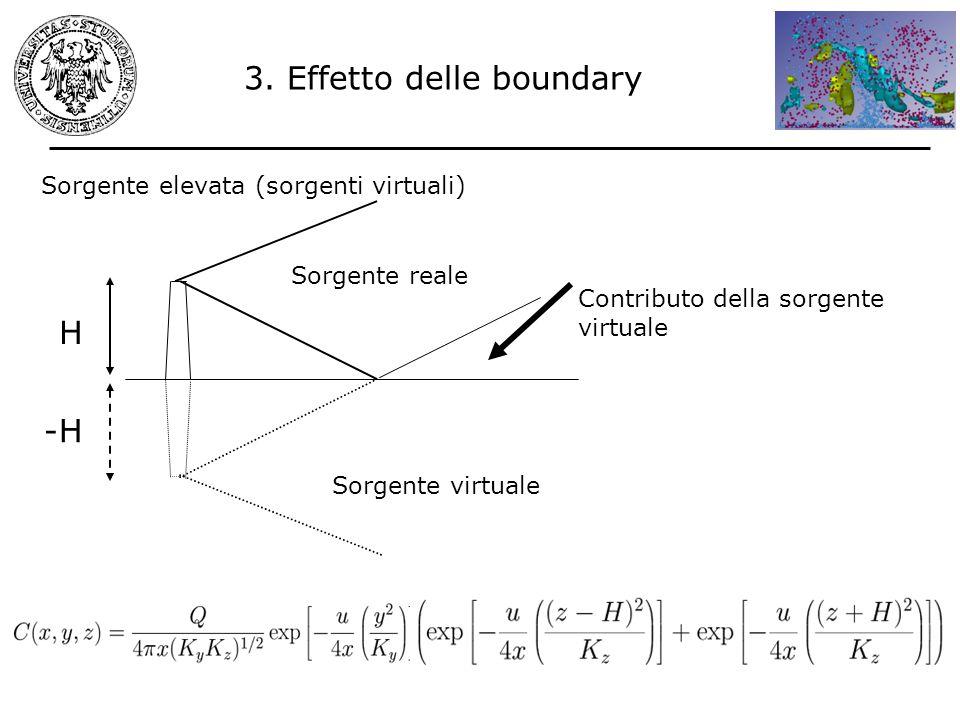 3. Effetto delle boundary