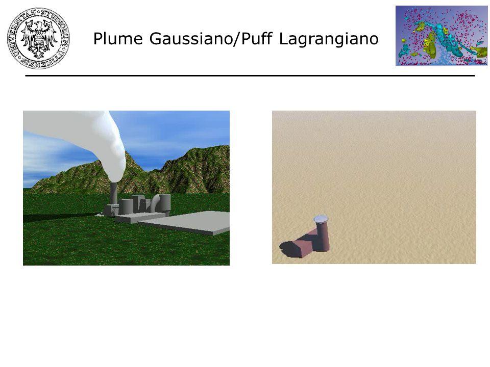 Plume Gaussiano/Puff Lagrangiano