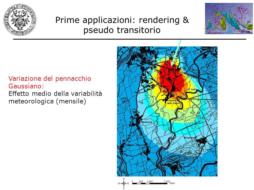 Prime applicazioni: rendering & pseudo transitorio