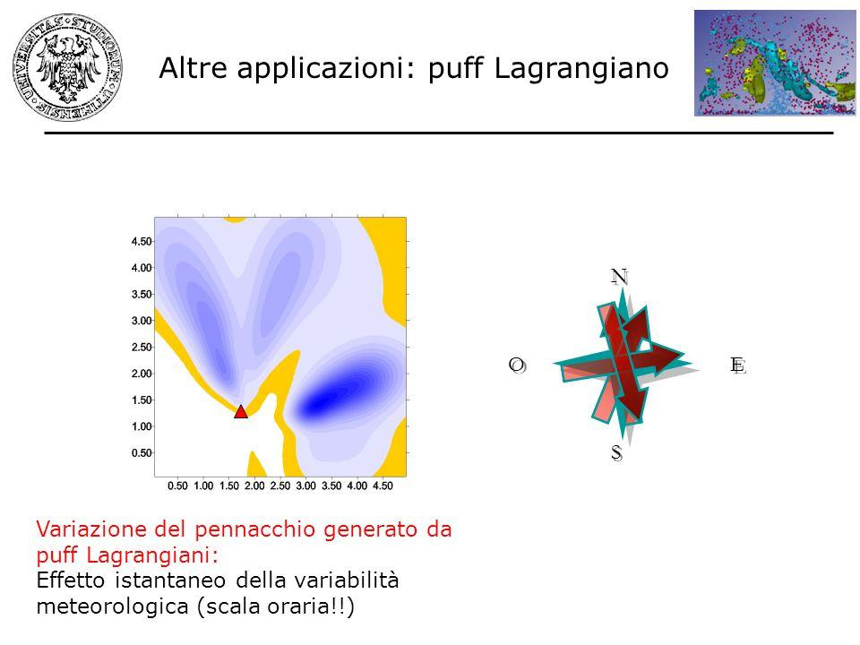 Altre applicazioni: puff Lagrangiano