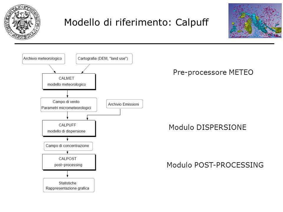 Modello di riferimento: Calpuff