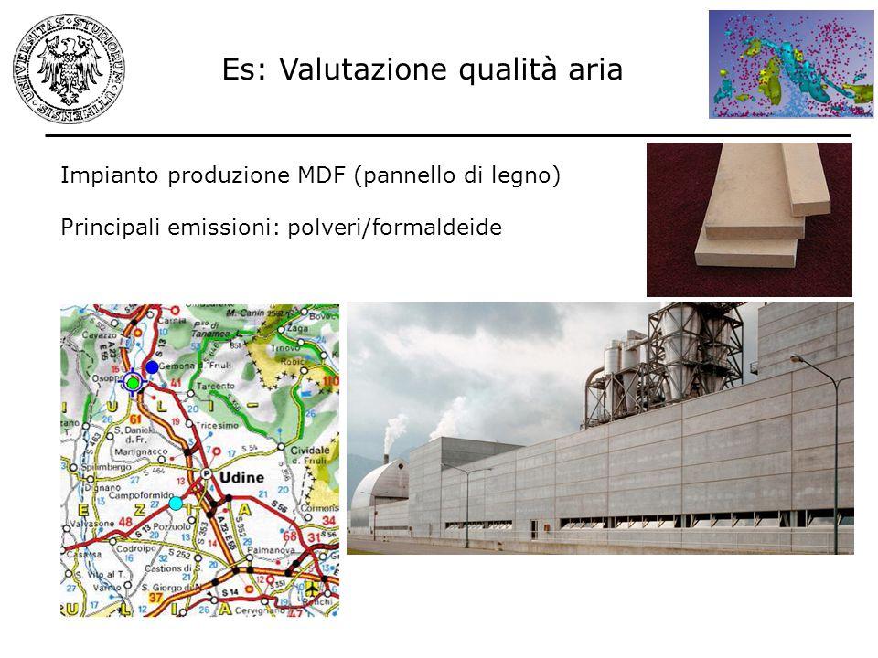 Es: Valutazione qualità aria