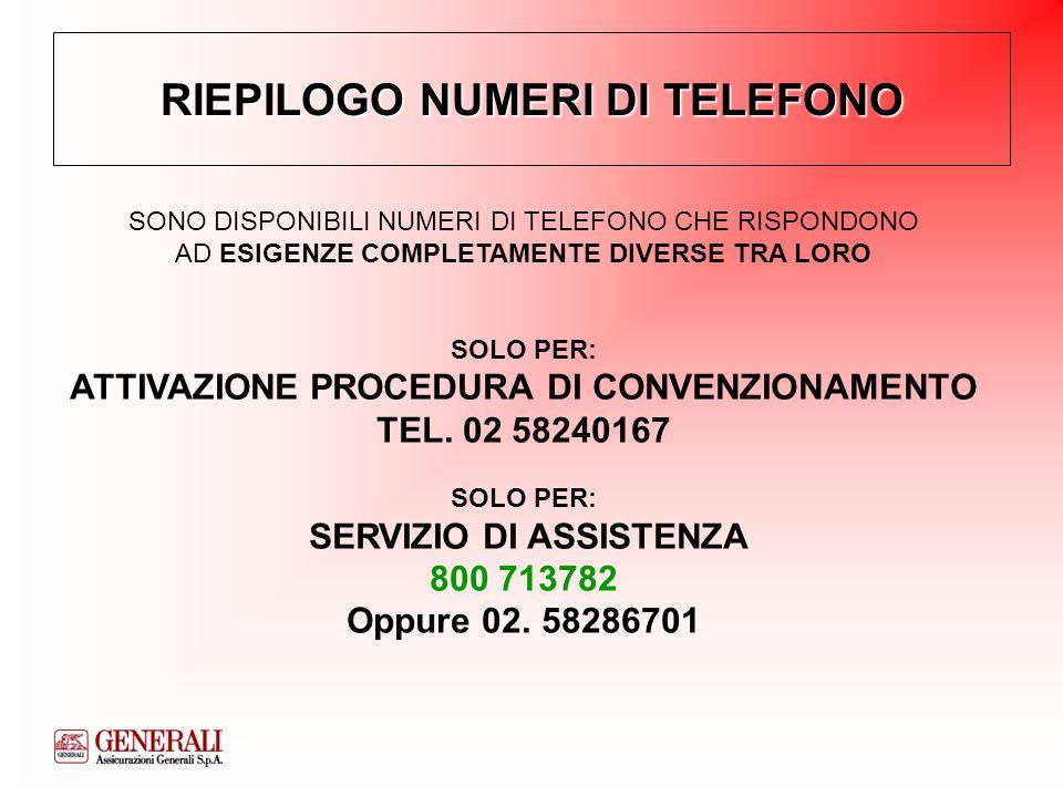 RIEPILOGO NUMERI DI TELEFONO