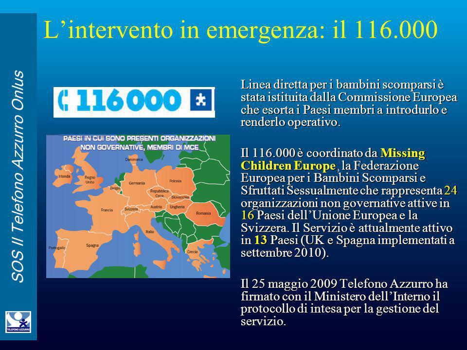 L'intervento in emergenza: il 116.000