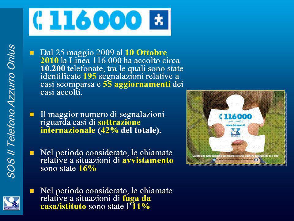 Dal 25 maggio 2009 al 10 Ottobre 2010 la Linea 116
