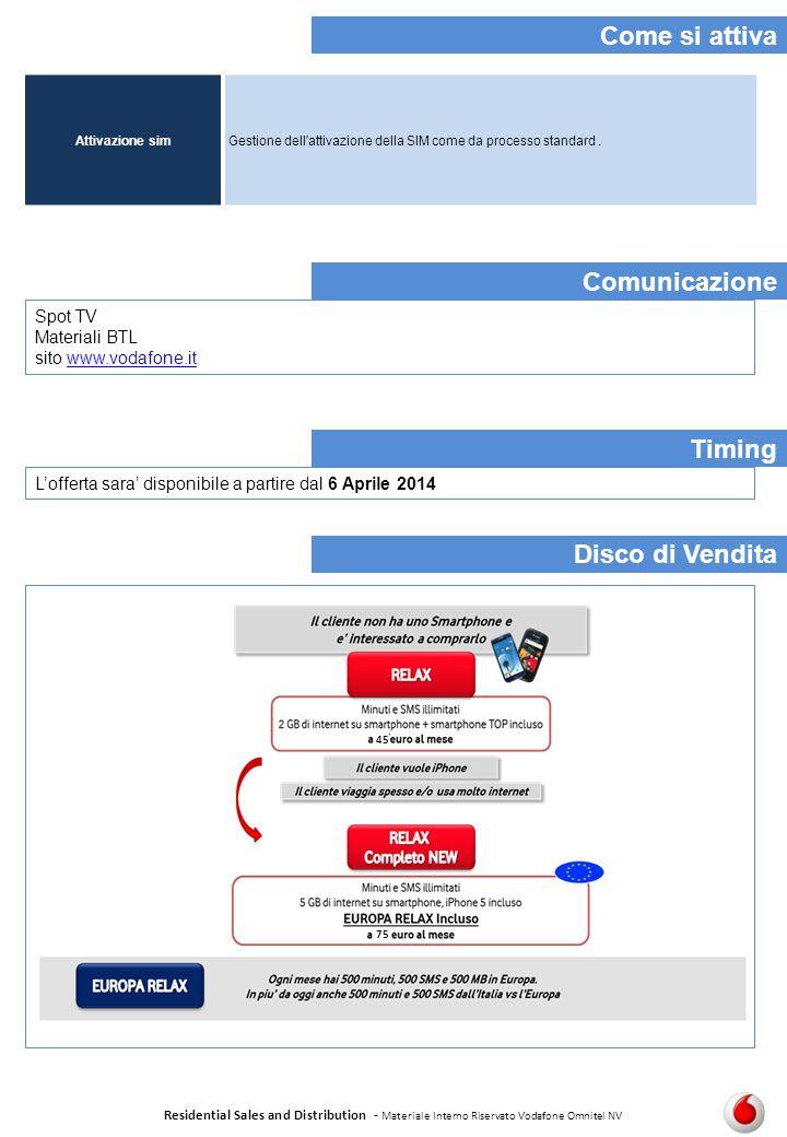 Come si attiva Comunicazione Timing Disco di Vendita Spot TV