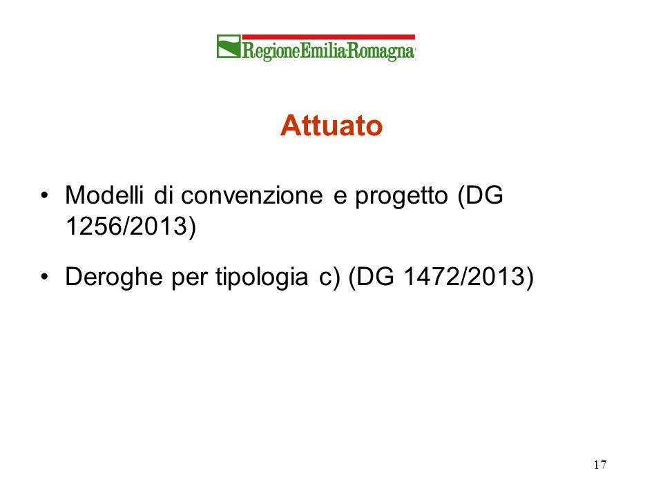 Attuato Modelli di convenzione e progetto (DG 1256/2013)