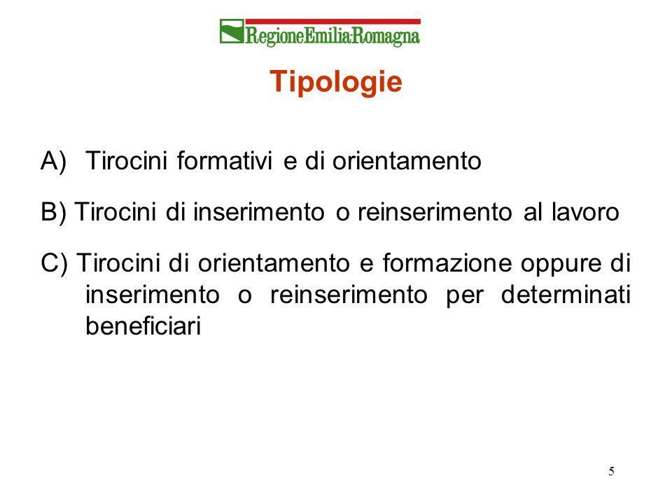 Tipologie Tirocini formativi e di orientamento