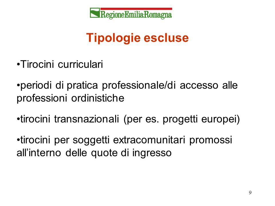 Tipologie escluse Tirocini curriculari