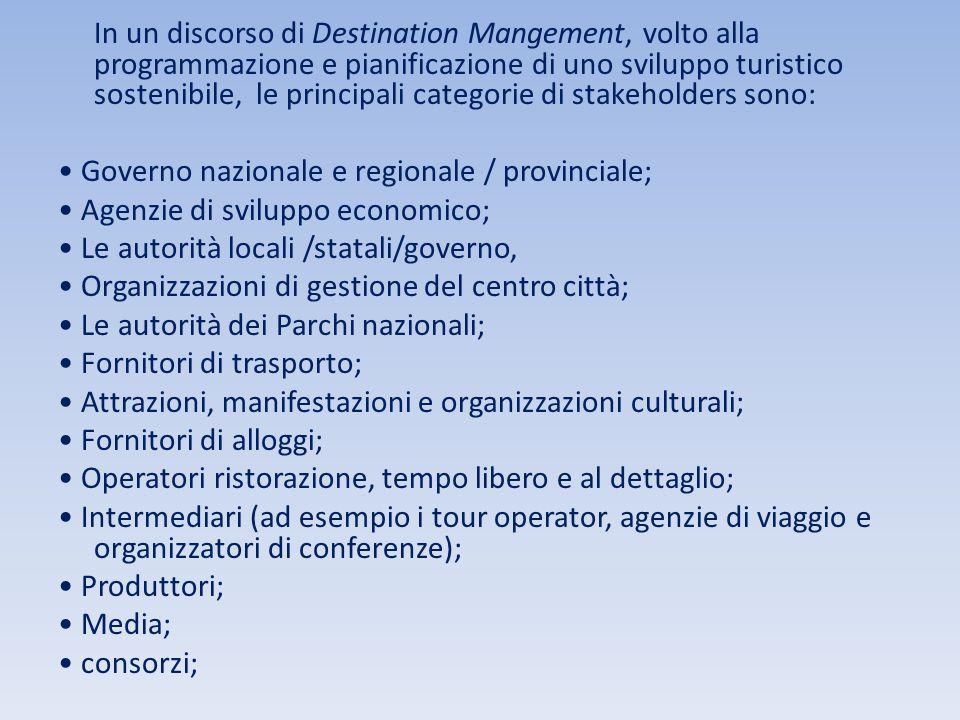 In un discorso di Destination Mangement, volto alla programmazione e pianificazione di uno sviluppo turistico sostenibile, le principali categorie di stakeholders sono: