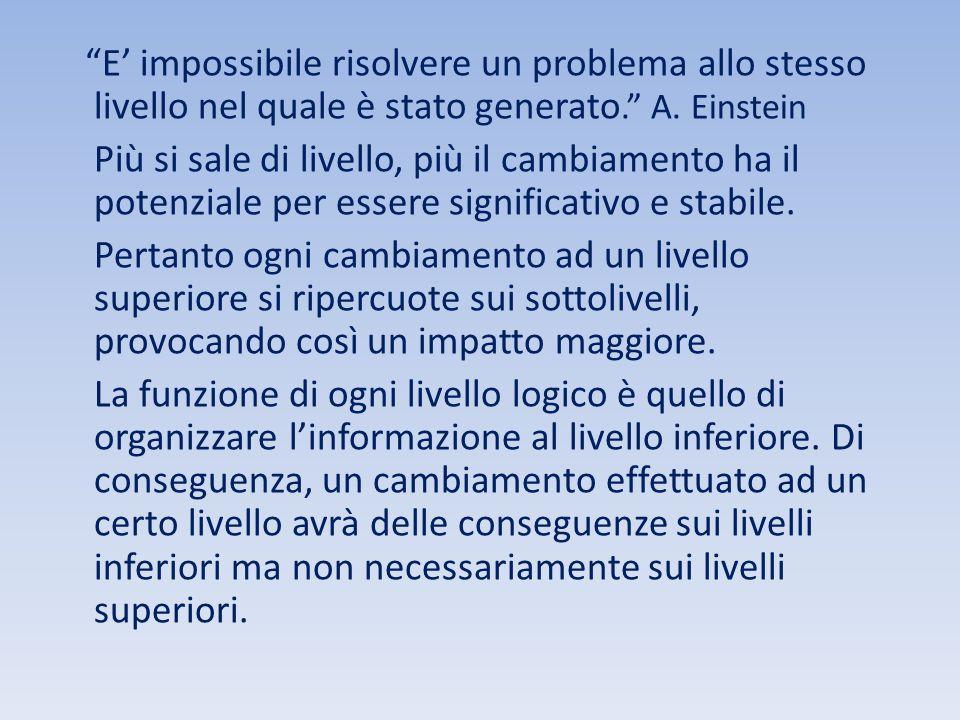 E' impossibile risolvere un problema allo stesso livello nel quale è stato generato. A.