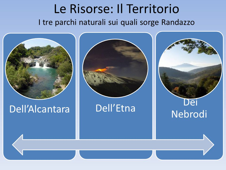 Le Risorse: Il Territorio I tre parchi naturali sui quali sorge Randazzo