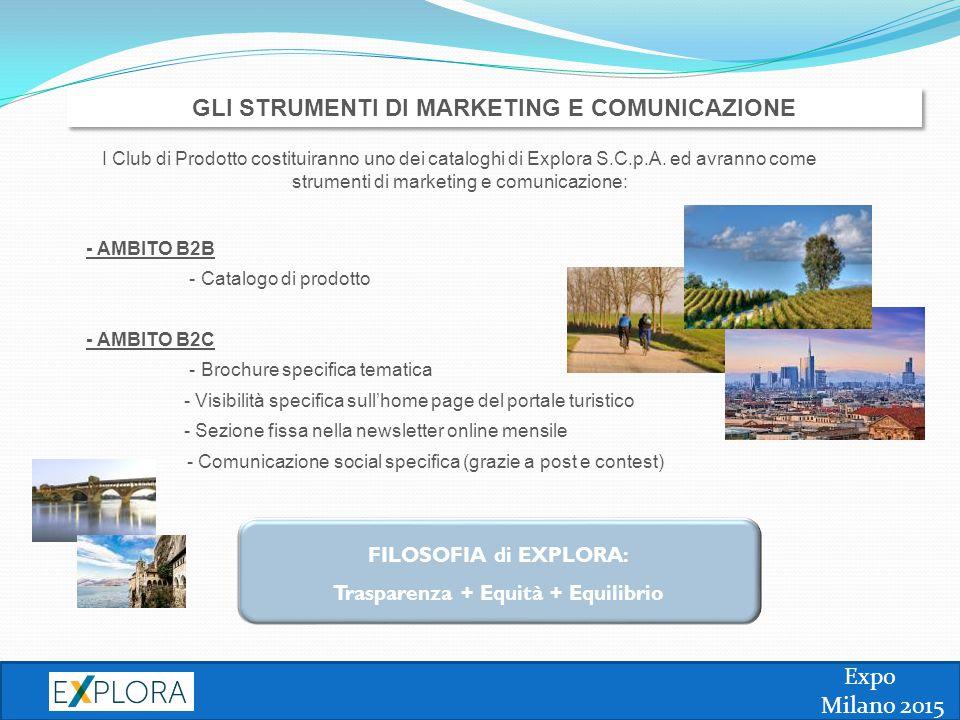 GLI STRUMENTI DI MARKETING E COMUNICAZIONE