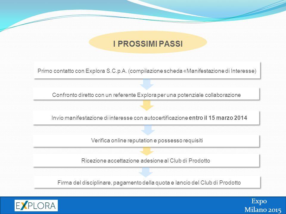I PROSSIMI PASSI Ricezione accettazione adesione al Club di Prodotto.