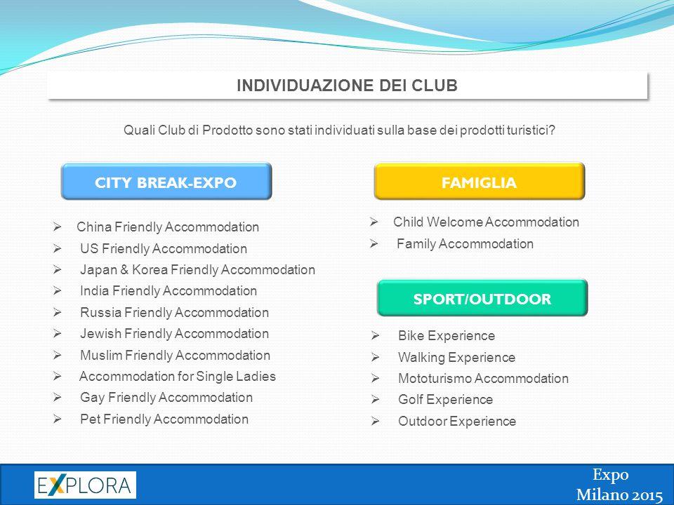 INDIVIDUAZIONE DEI CLUB