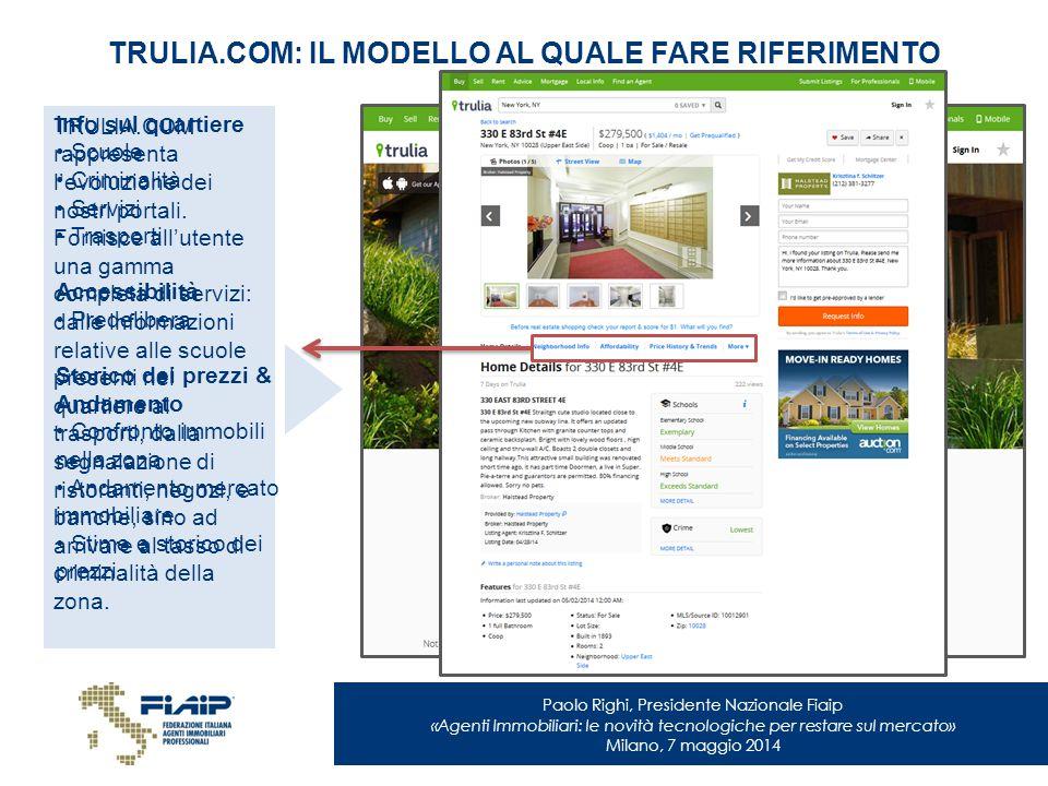 TRULIA.COM: IL MODELLO AL QUALE FARE RIFERIMENTO