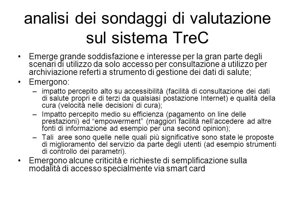 analisi dei sondaggi di valutazione sul sistema TreC