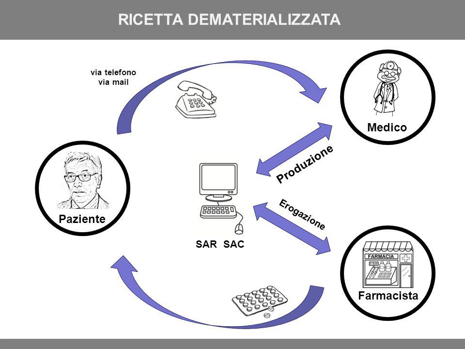 RICETTA DEMATERIALIZZATA
