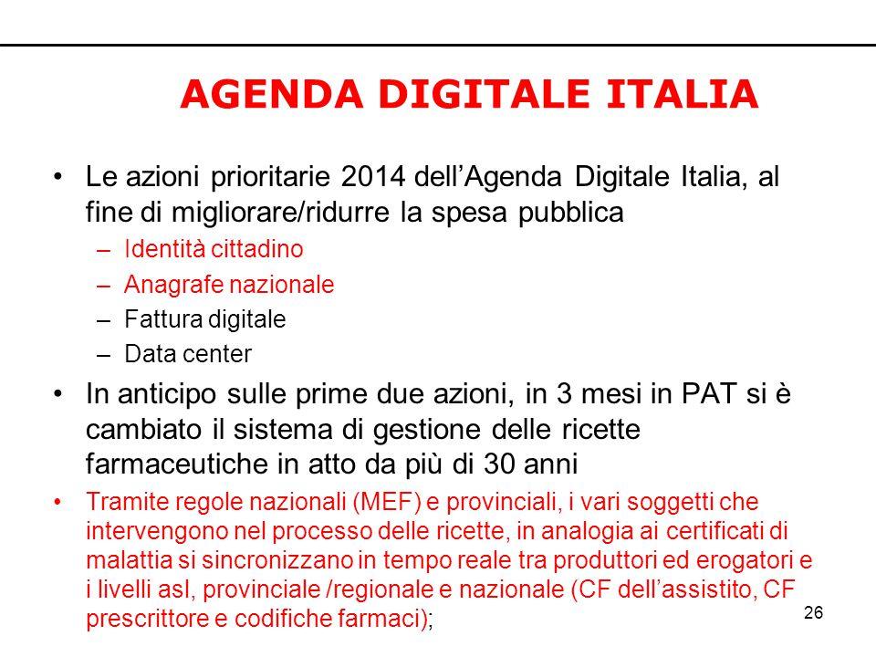 AGENDA DIGITALE ITALIA