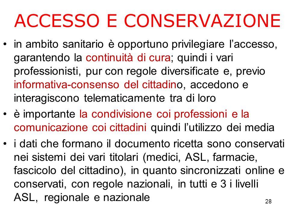 ACCESSO E CONSERVAZIONE