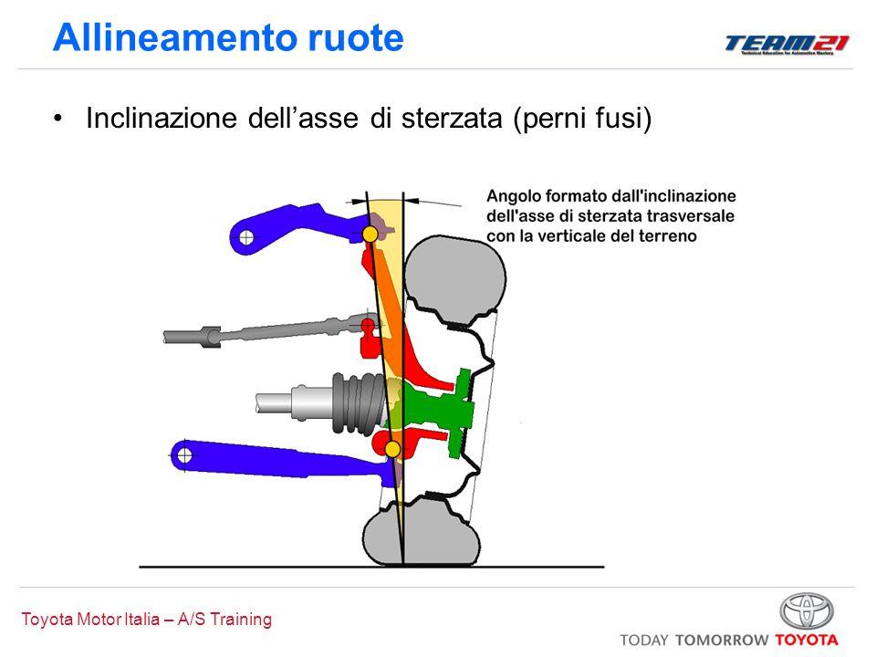 Allineamento ruote Inclinazione dell'asse di sterzata (perni fusi)