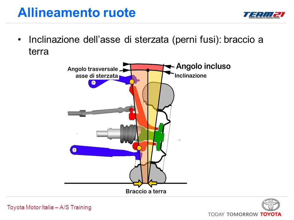 Allineamento ruote Inclinazione dell'asse di sterzata (perni fusi): braccio a terra