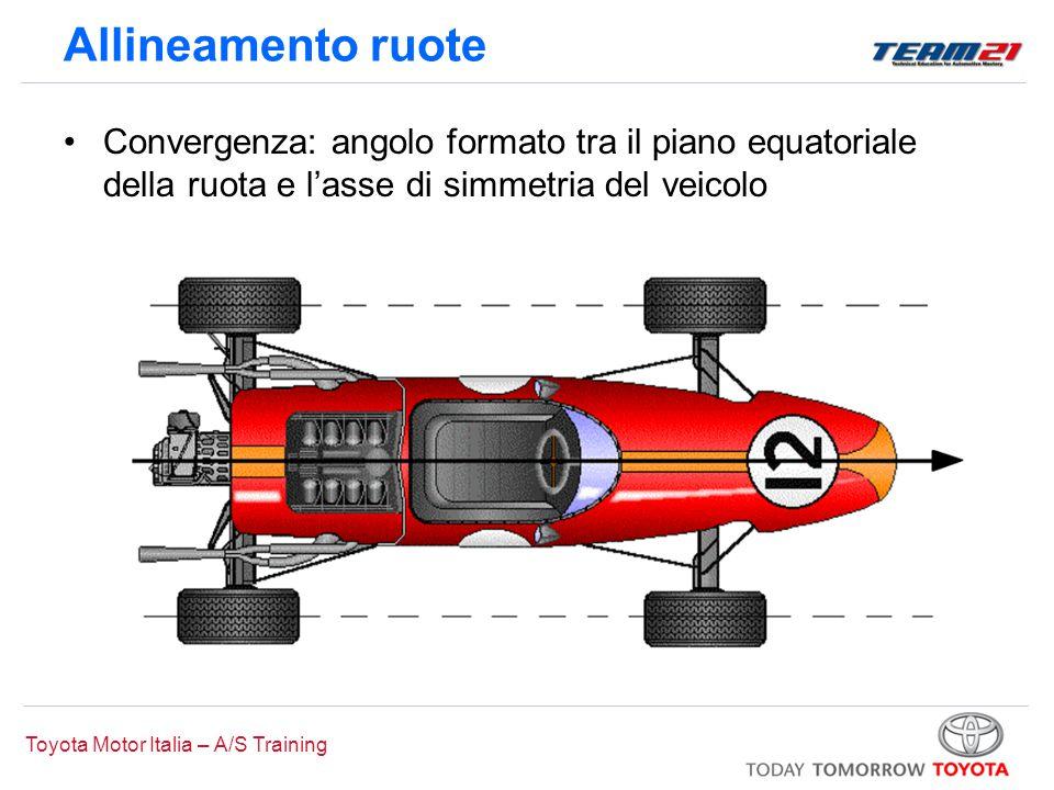 Allineamento ruote Convergenza: angolo formato tra il piano equatoriale della ruota e l'asse di simmetria del veicolo.
