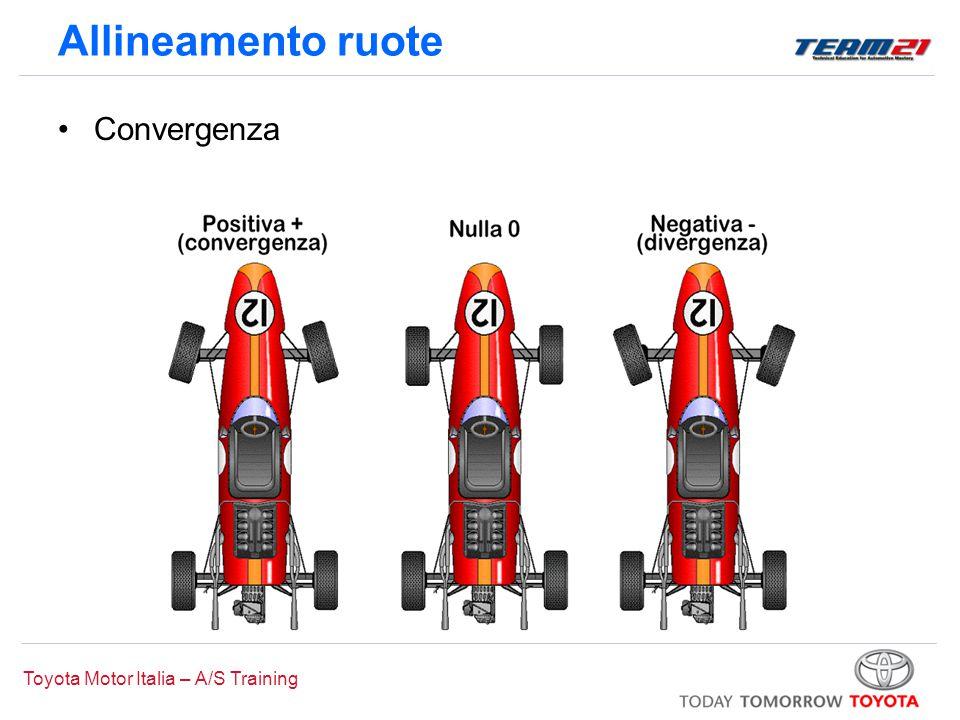 Allineamento ruote Convergenza
