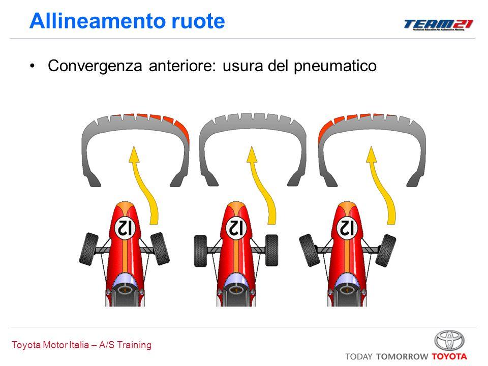 Allineamento ruote Convergenza anteriore: usura del pneumatico