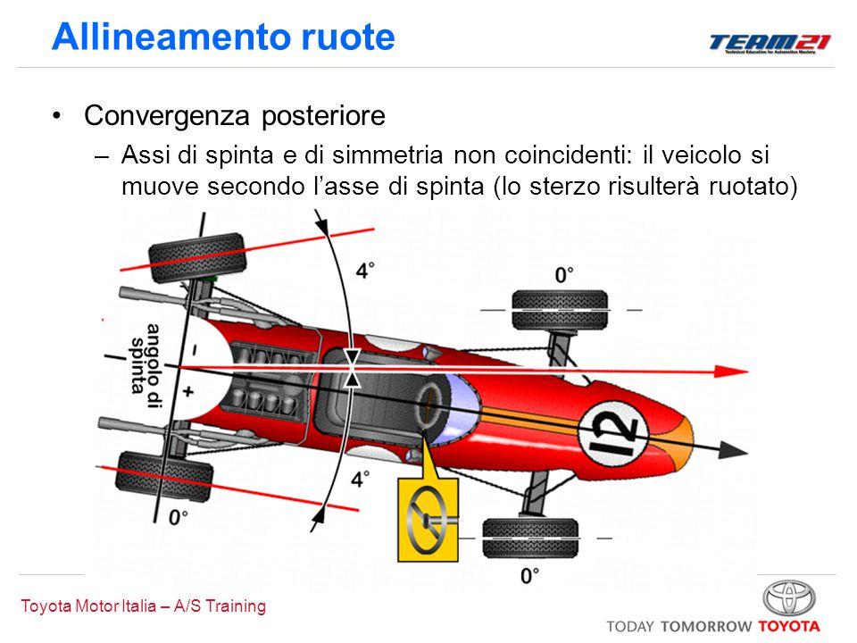 Allineamento ruote Convergenza posteriore
