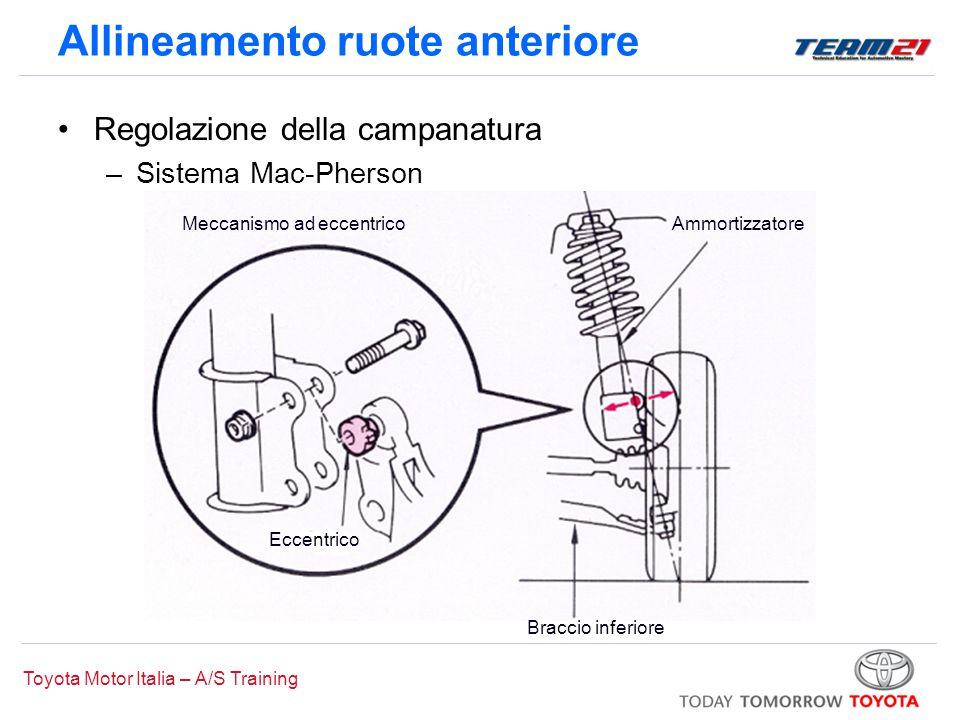 Allineamento ruote anteriore
