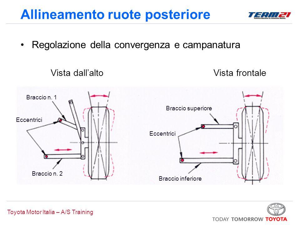 Allineamento ruote posteriore