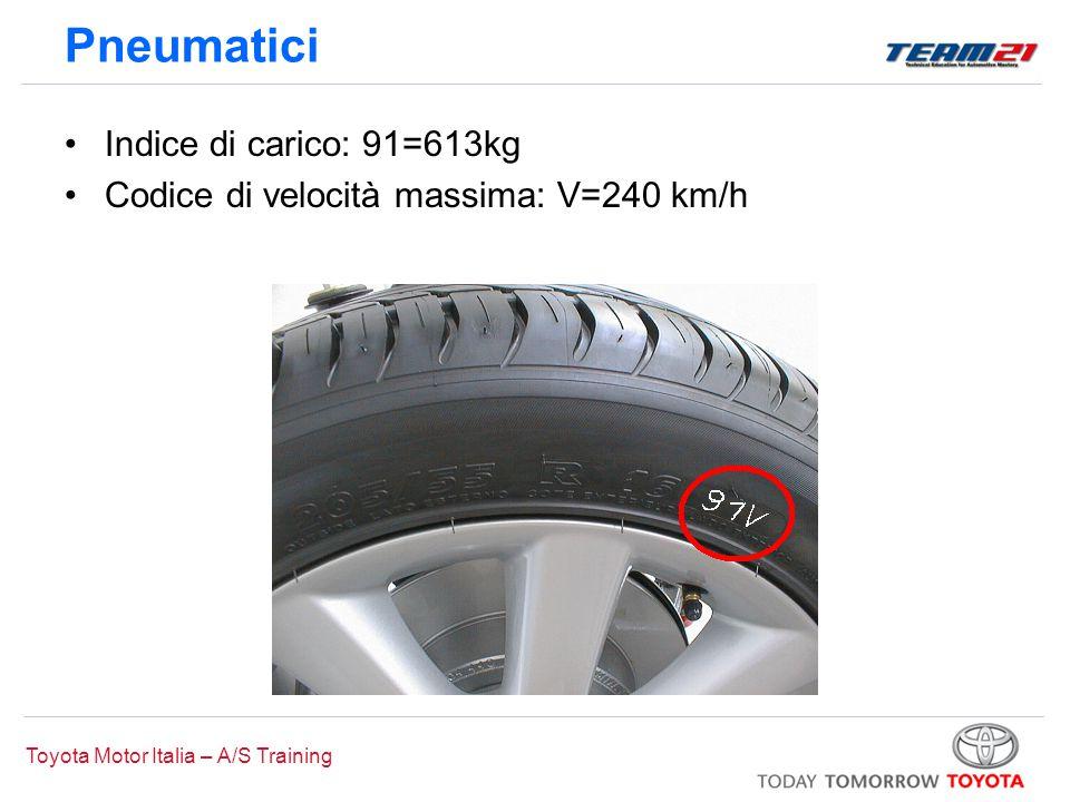 Pneumatici Indice di carico: 91=613kg