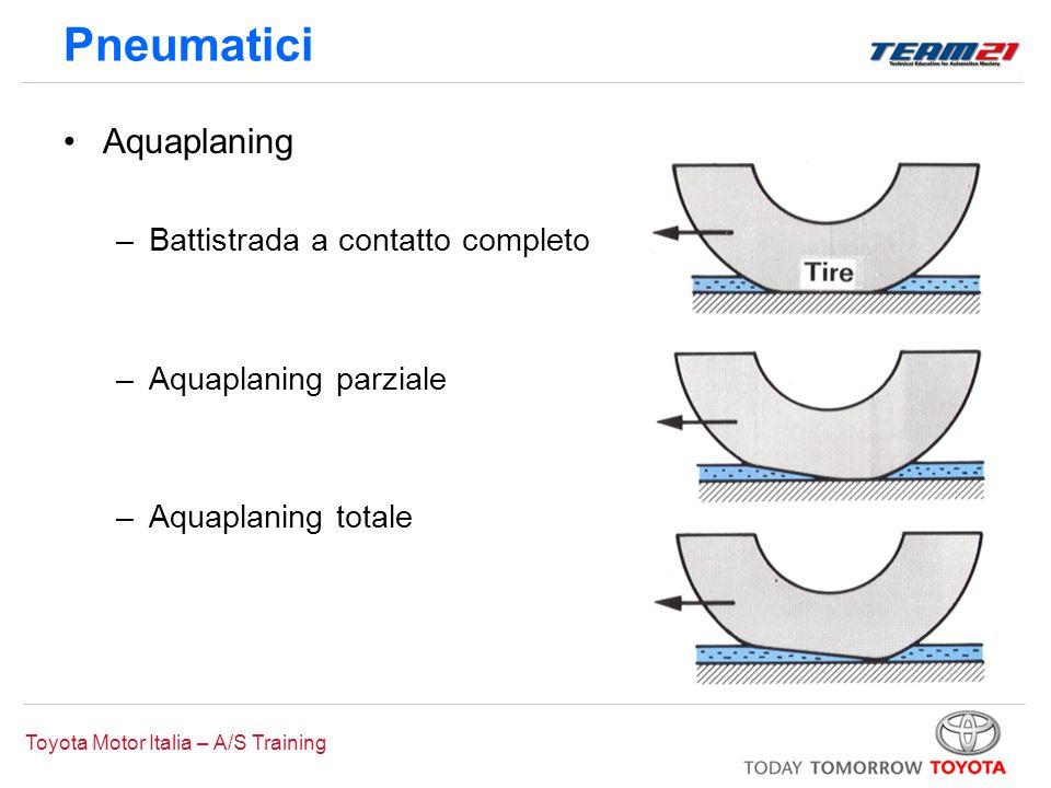 Pneumatici Aquaplaning Battistrada a contatto completo